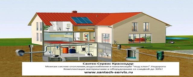 ООО Сантех-Сервис